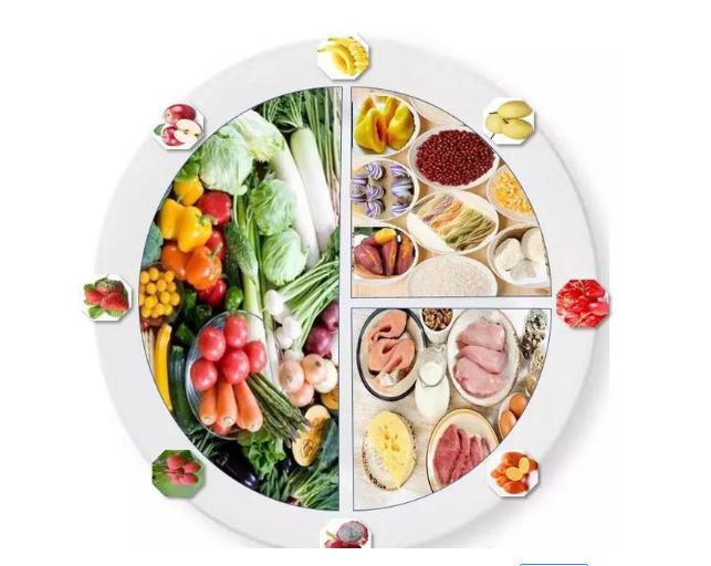 低碳饮食指的是什么?